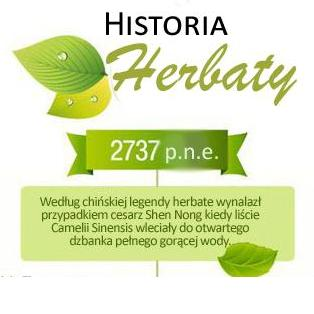 infografika_hist_herbaty_square